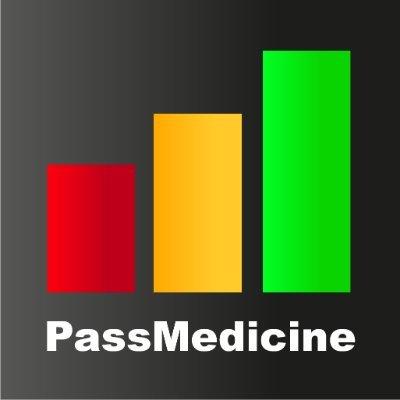 passmedicine review: is passmedicine worth it?